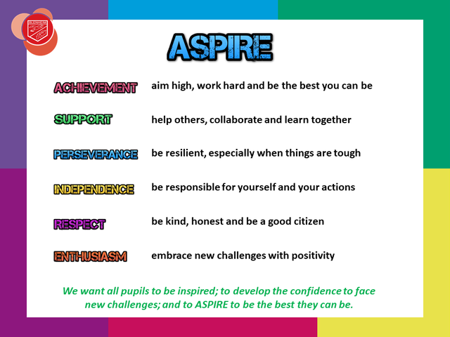 Aspire values